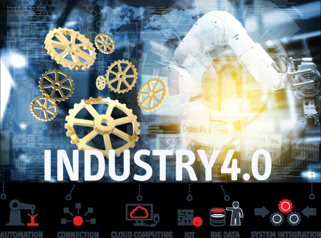 IndustryAutomation